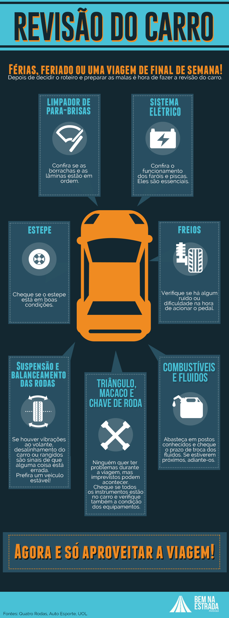 infographic_revisao